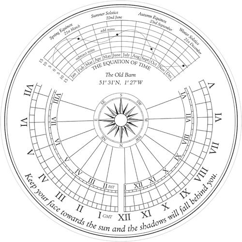 diagram of sundial