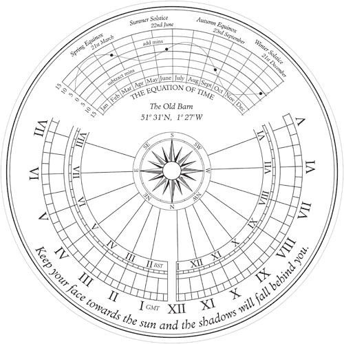 Honeywell Sundial Y Plan Wiring Diagram